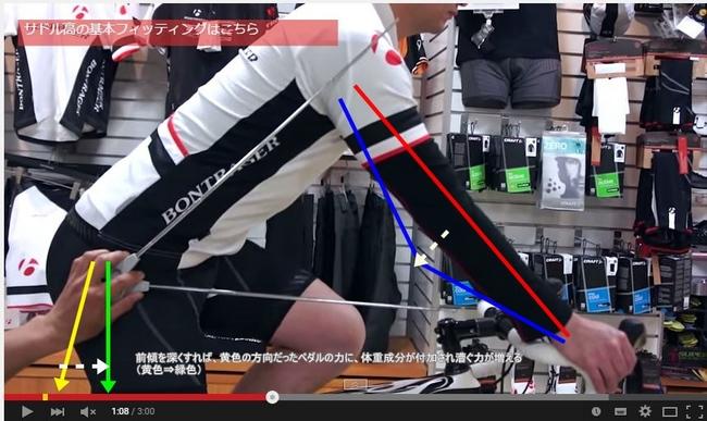 0005_ロードバイクポジション_BLOG.JPG