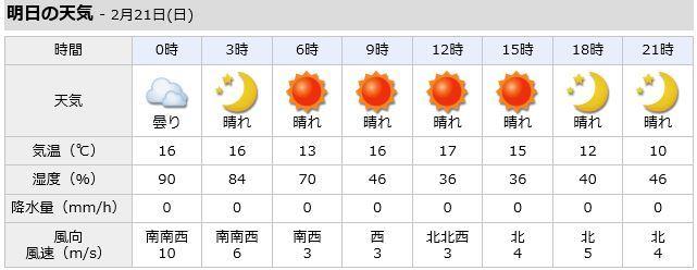 0005_天気予報2.JPG
