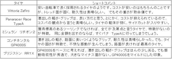 0006_タイヤ批評.JPG