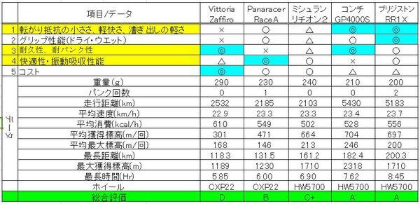 0007_タイヤ比較.JPG