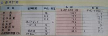 2010年人間ドック記録.JPG