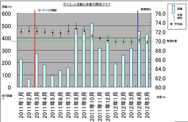 201205月度集計結果.JPG
