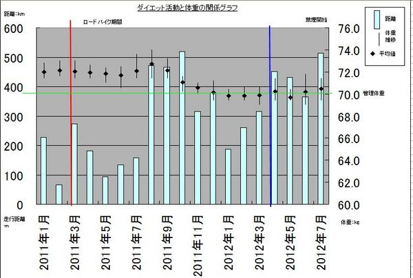 201207Montlydata.JPG