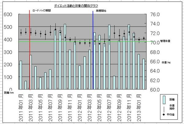 201302_Monthly.JPG
