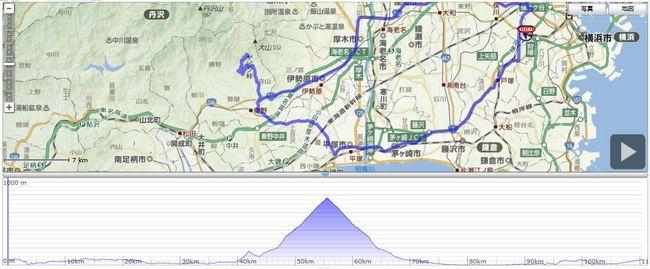 20130713_コースルート_最大761m_獲得1141m_距離108.5km.JPG