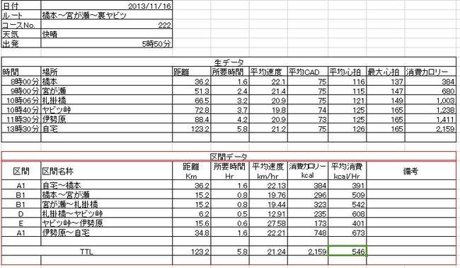 20131116_データ.JPG