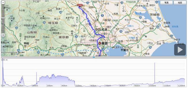 20140503_荒川CRコース図.JPG