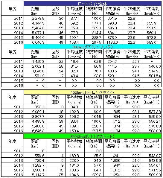 2017年通信簿.JPG