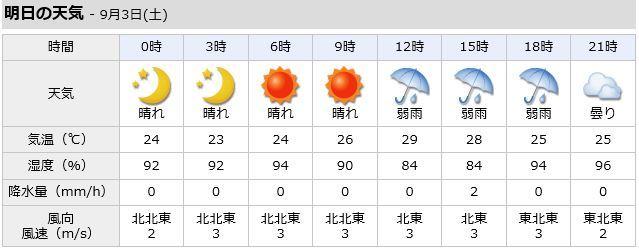 3日の天気.JPG