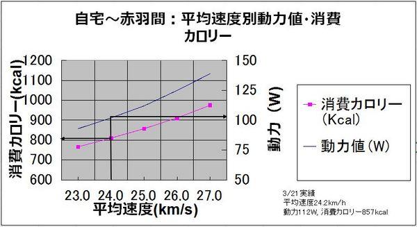 3月21日走行データ.JPG