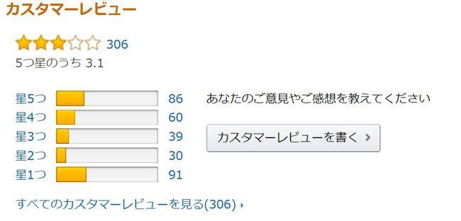 カスタマーレビュー.JPG