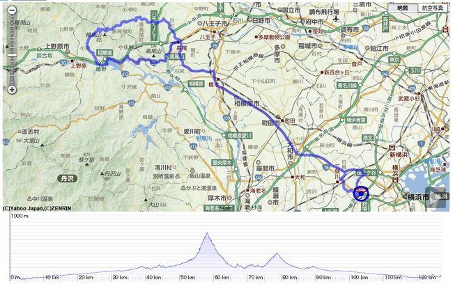 コース図_距離127.4km_最大679m_獲得1411m.JPG