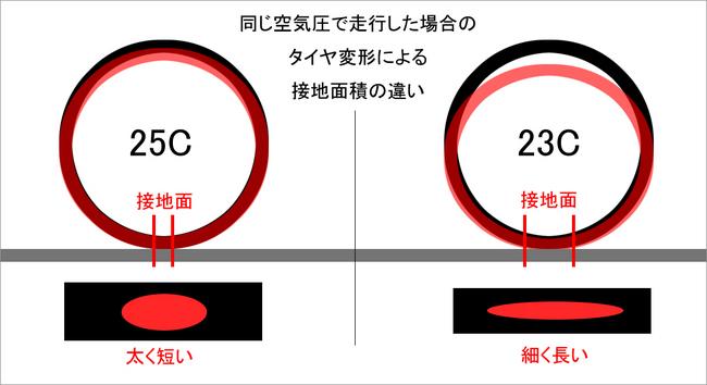 サイクルスポーツ引用.jpg