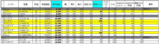 スピーカー比較表.JPG