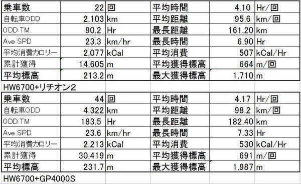 タイヤデータ比較.JPG