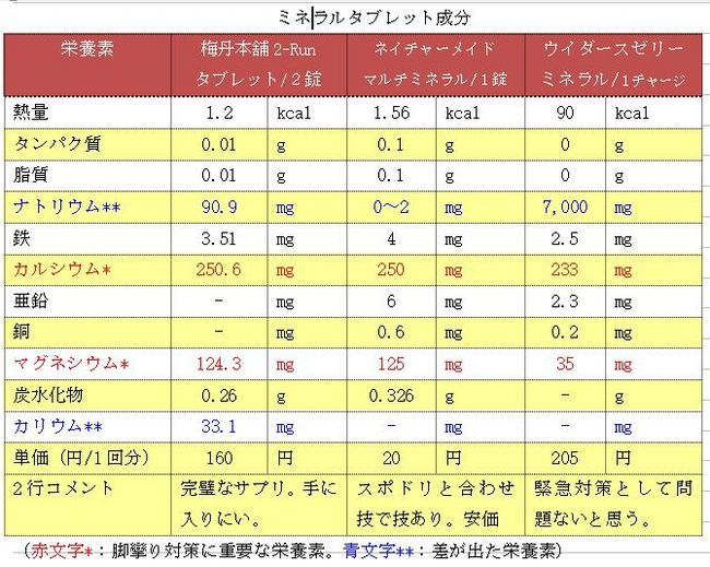 タブレット比較.JPG