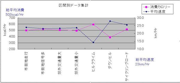 ルート別データグラフ.JPG