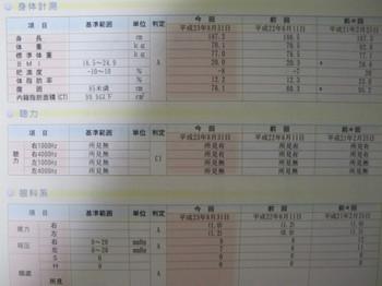 人間ドック成績.JPG