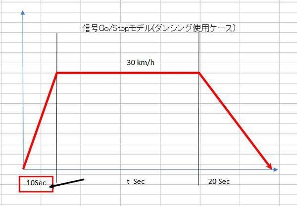 信号モデル.JPG