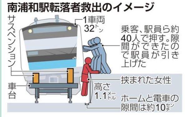 南浦和駅.JPG