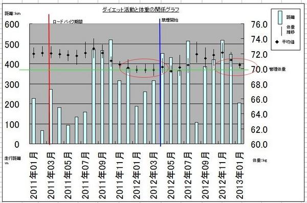 夏場と冬場の新陳代謝.JPG