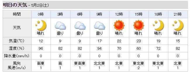 姉ヶ崎気象予報.JPG