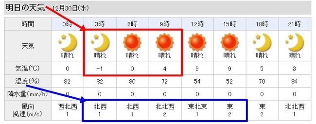 川越の天気予報.JPG