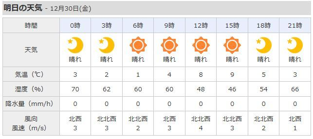 川越気温.JPG