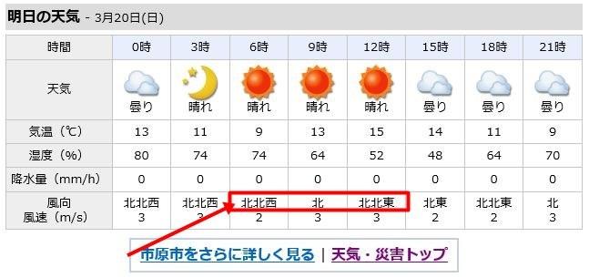 市原市天気.JPG