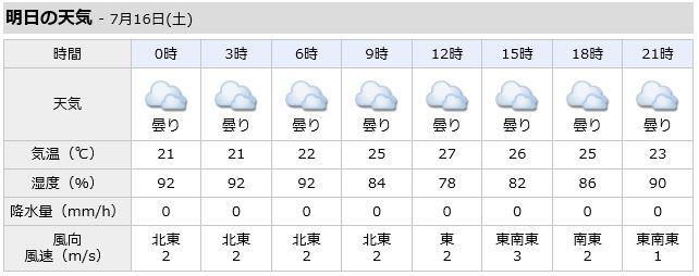 市原市天気予報.JPG