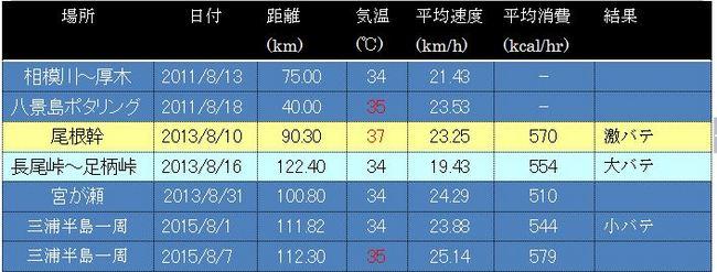 最高温度.JPG