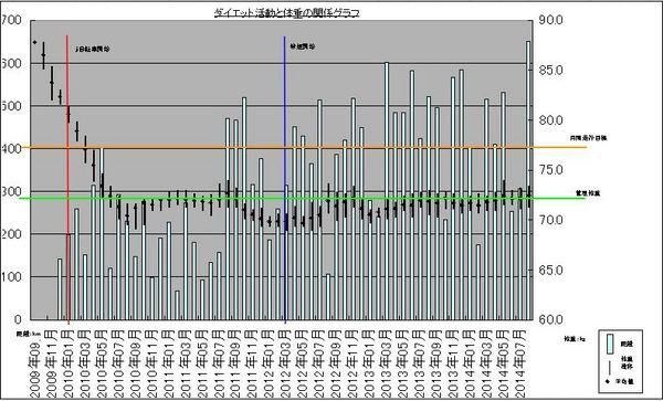 月例Report.JPG