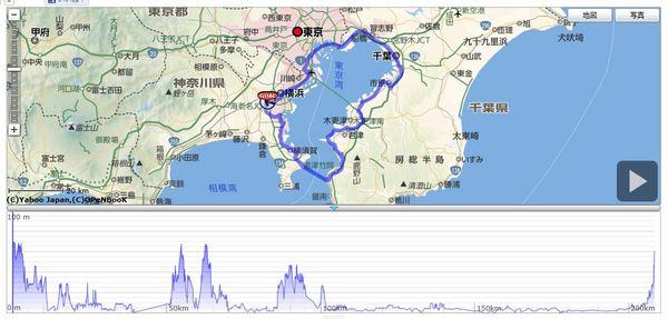 東京湾一周_距離208km_獲得631m ...