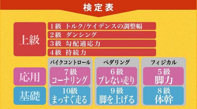 検定1.JPG