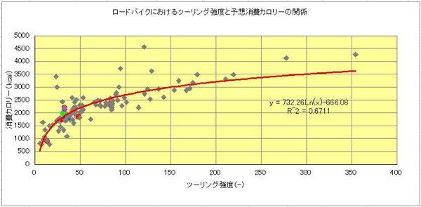 消費曲線.JPG