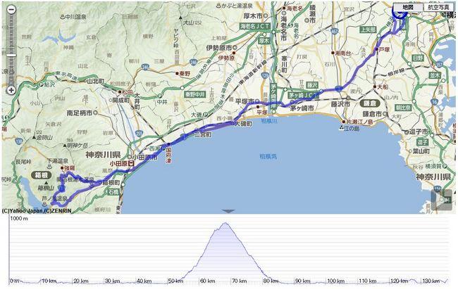 箱根旧道ロングライド_138.7km_最高877m_1428m.JPG