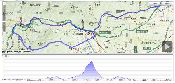 足柄峠バリエーションルート_距離147km_最大739m_獲得1747m.JPG