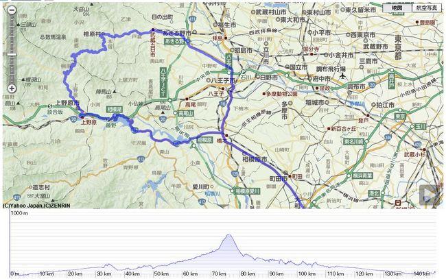 距離148.5km_獲得1557m_最大609m.JPG