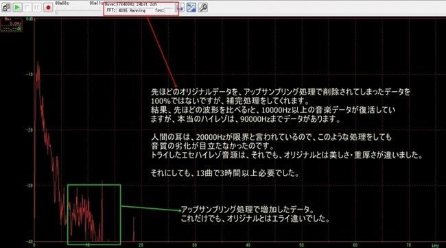 Upsampling_WAVファイル_R.JPG