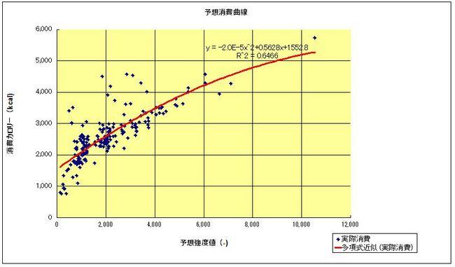 予想消費曲線R.JPG